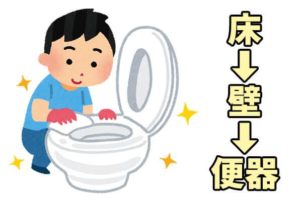 トイレ掃除は壁→床→便器の順番で
